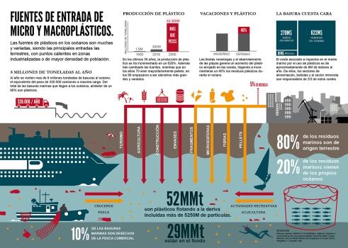 image_b305a28d-edfb-4661-8ce4-056790844ec9.infografã_a-microplasticos-fabricacion-contaminacion-fondo-marino-peces-plasticos-intecoastur-pk